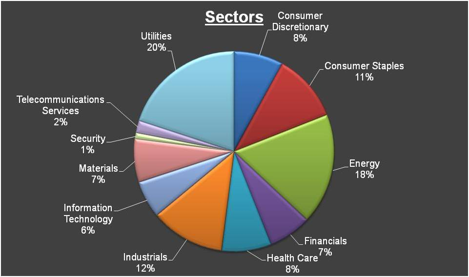 top_stock_reports_pie_chart_analysis