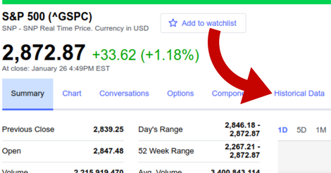 how to download historical data from yahoo finance