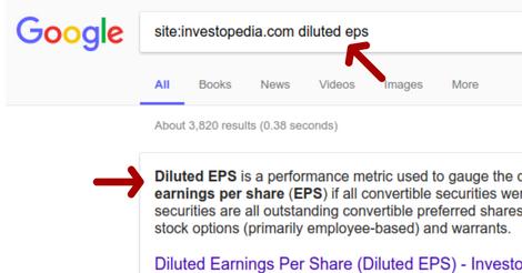 Investopedia Doubts