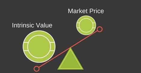 Intrinsic Value > Market Price Mean Undervalued Stocks