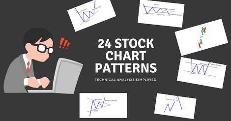 24 Stock Chart Patterns