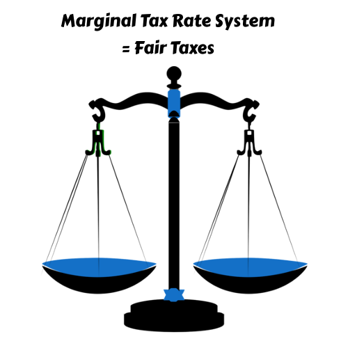Marginal Tax Rate System