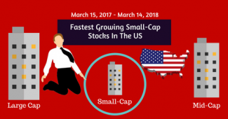 Fastest Growing Small Cap US Stocks