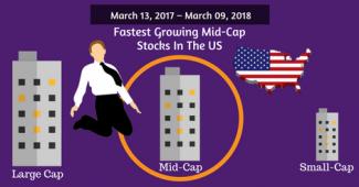 Fastest Growing US Mid-Cap Stocks